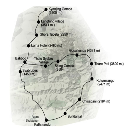 langtang gosinkunda trekking map